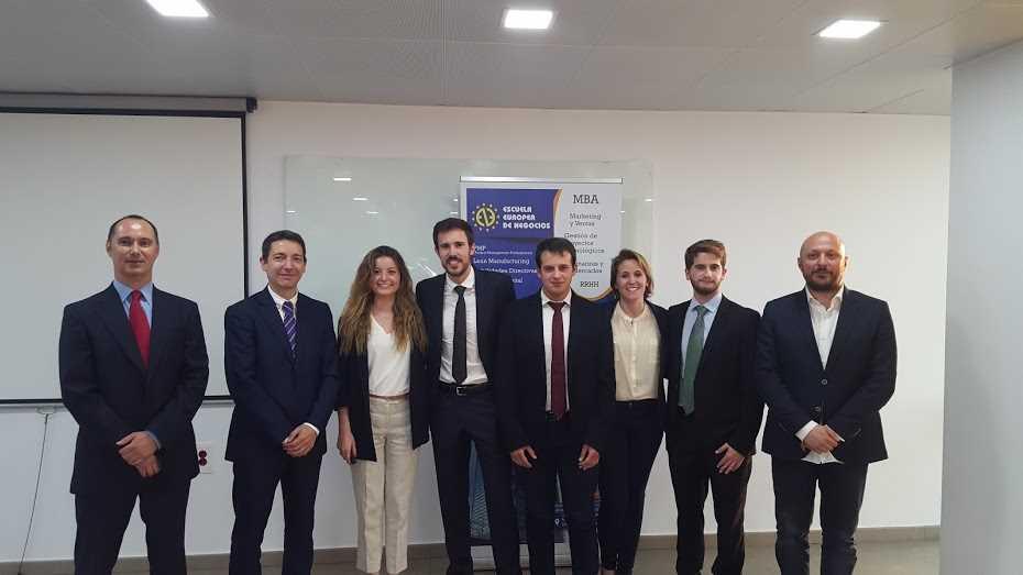 Globalyza y Escuela Europea de Negocios – Proyecto Actúa