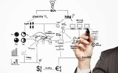 Estrategia comercial, la piedra angular de tu empresa