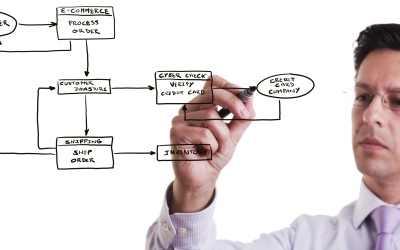 Modelo de negocio: siempre al día